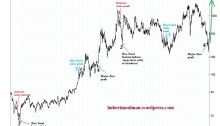 Gold Miners Long-term Chart