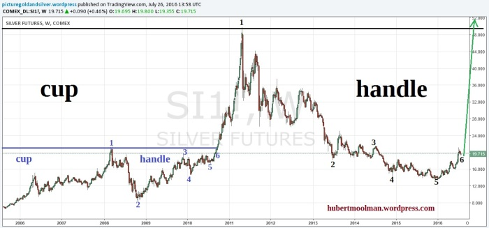 silver cup and handle pattern